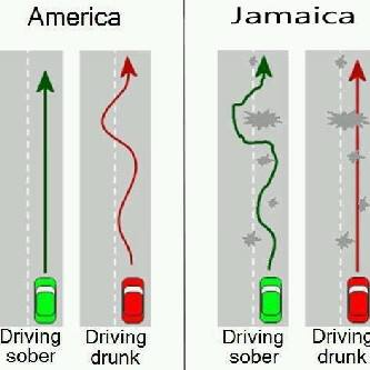 driving-in-jamaica